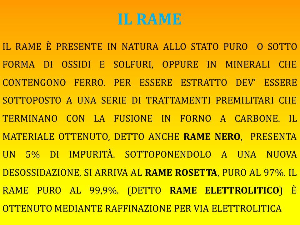 IL RAME