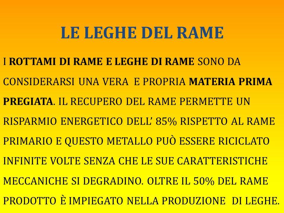 LE LEGHE DEL RAME.