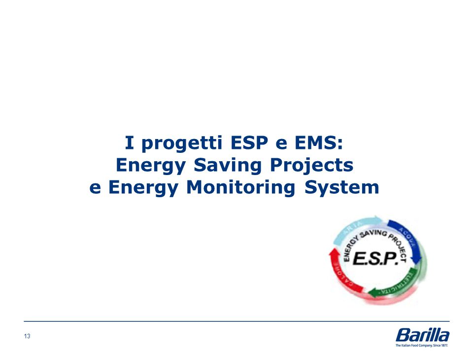 I progetti ESP e EMS: Energy Saving Projects e Energy Monitoring System