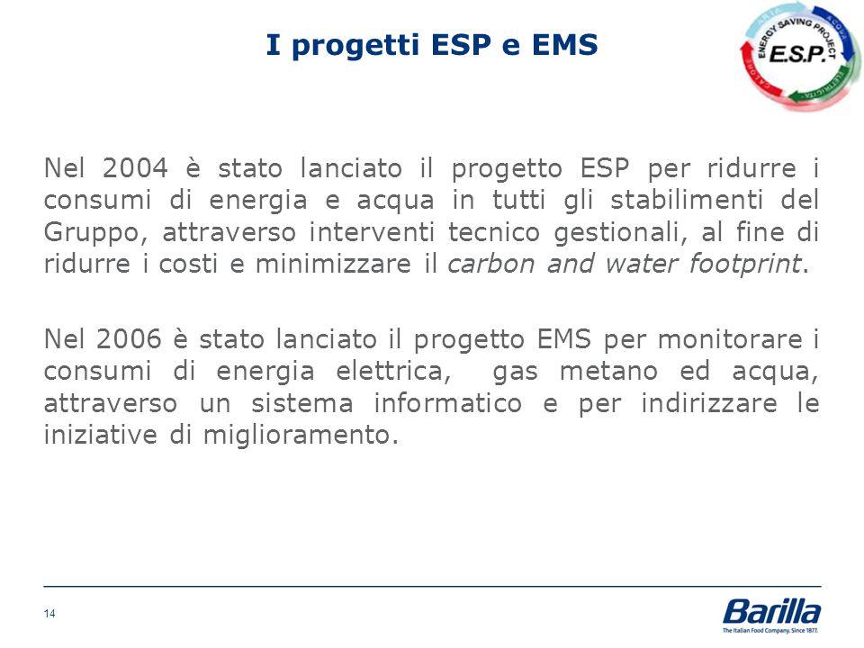 I progetti ESP e EMS