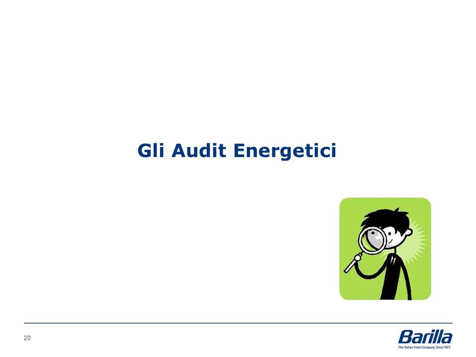 Gli Audit Energetici