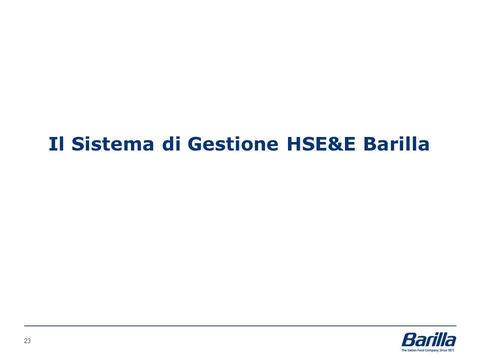 Il Sistema di Gestione HSE&E Barilla