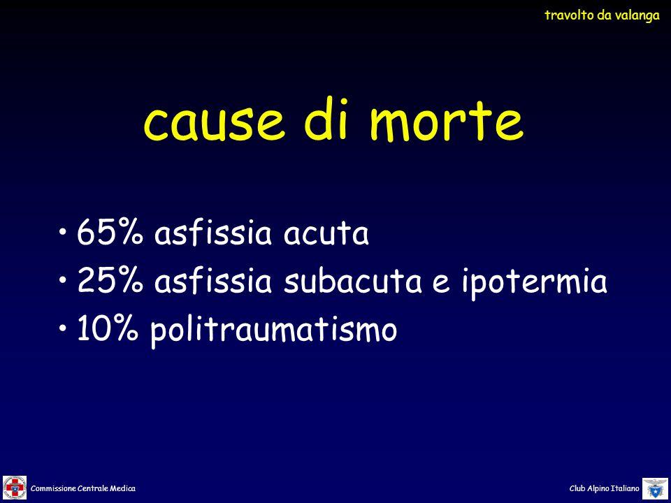 cause di morte 65% asfissia acuta 25% asfissia subacuta e ipotermia
