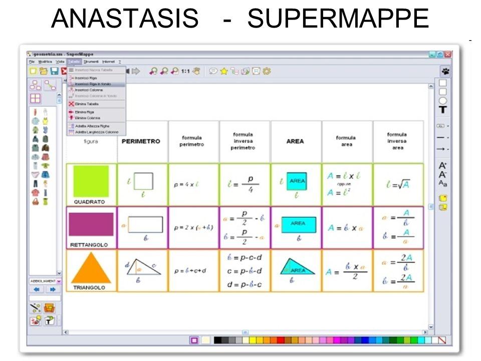 ANASTASIS - SUPERMAPPE