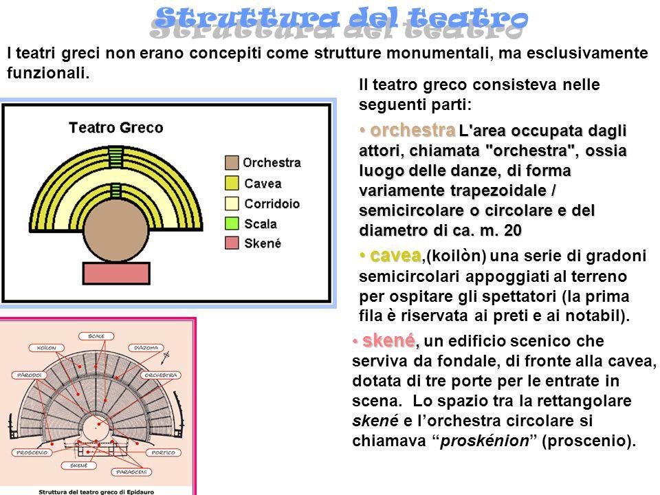 Struttura del teatro I teatri greci non erano concepiti come strutture monumentali, ma esclusivamente funzionali.