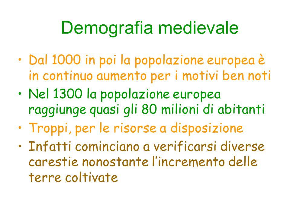 Demografia medievale Dal 1000 in poi la popolazione europea è in continuo aumento per i motivi ben noti.