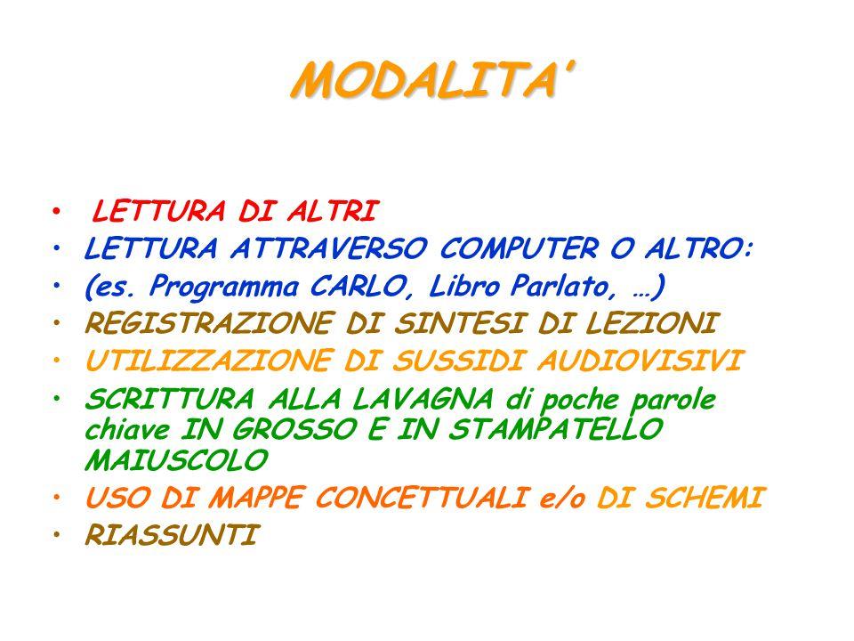 MODALITA' LETTURA DI ALTRI LETTURA ATTRAVERSO COMPUTER O ALTRO: