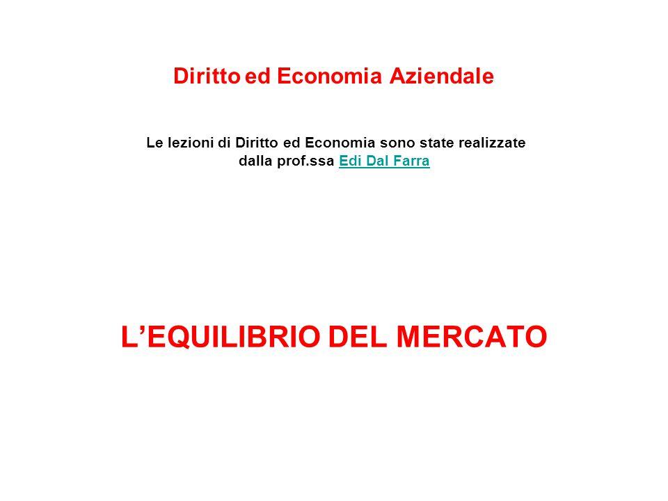 L'EQUILIBRIO DEL MERCATO