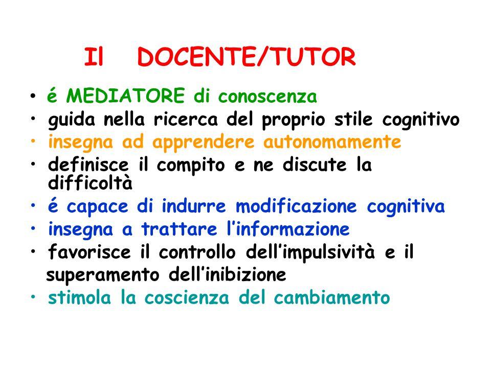 Il DOCENTE/TUTOR • é MEDIATORE di conoscenza