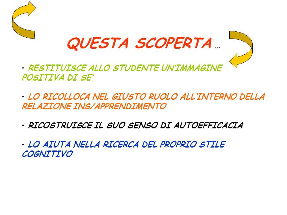 QUESTA SCOPERTA … RESTITUISCE ALLO STUDENTE UN'IMMAGINE POSITIVA DI SE'