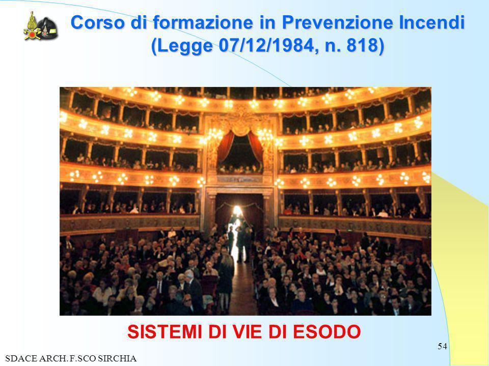 Corso di formazione in Prevenzione Incendi (Legge 07/12/1984, n. 818)
