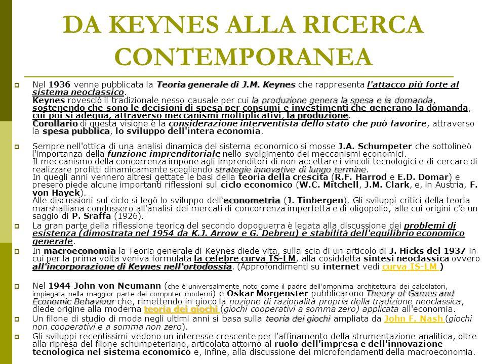 DA KEYNES ALLA RICERCA CONTEMPORANEA