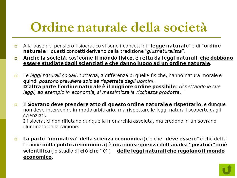Ordine naturale della società