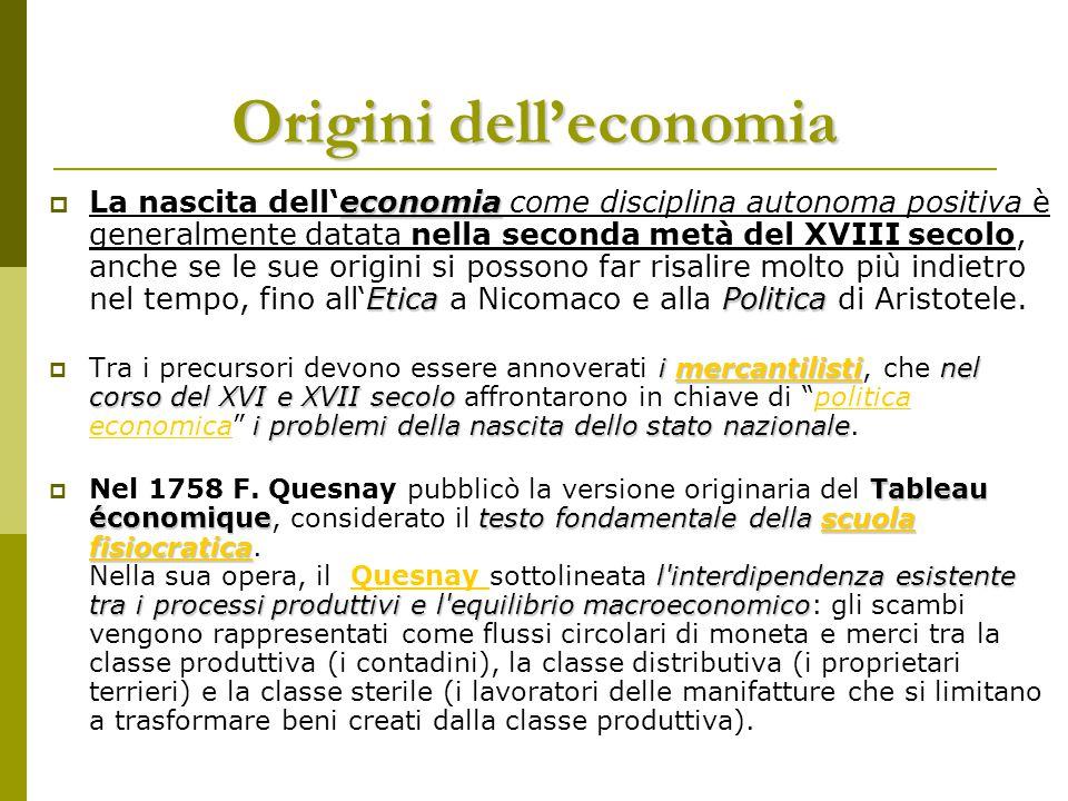 Origini dell'economia