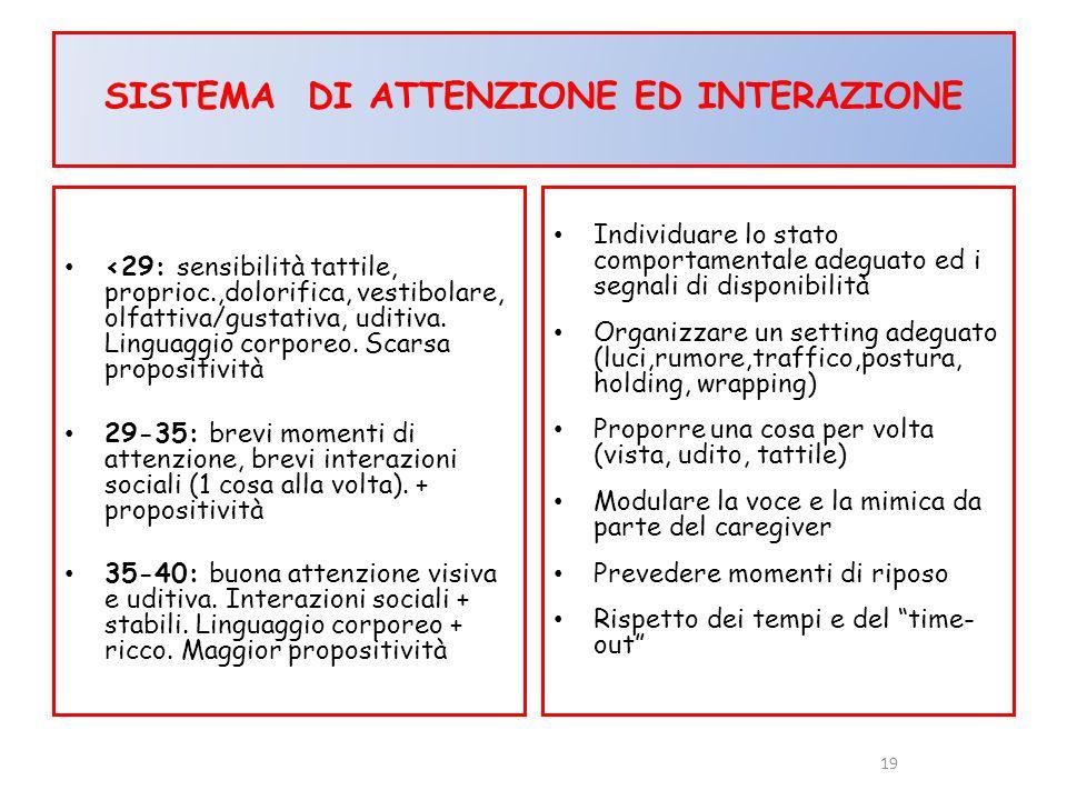 SISTEMA DI ATTENZIONE ED INTERAZIONE