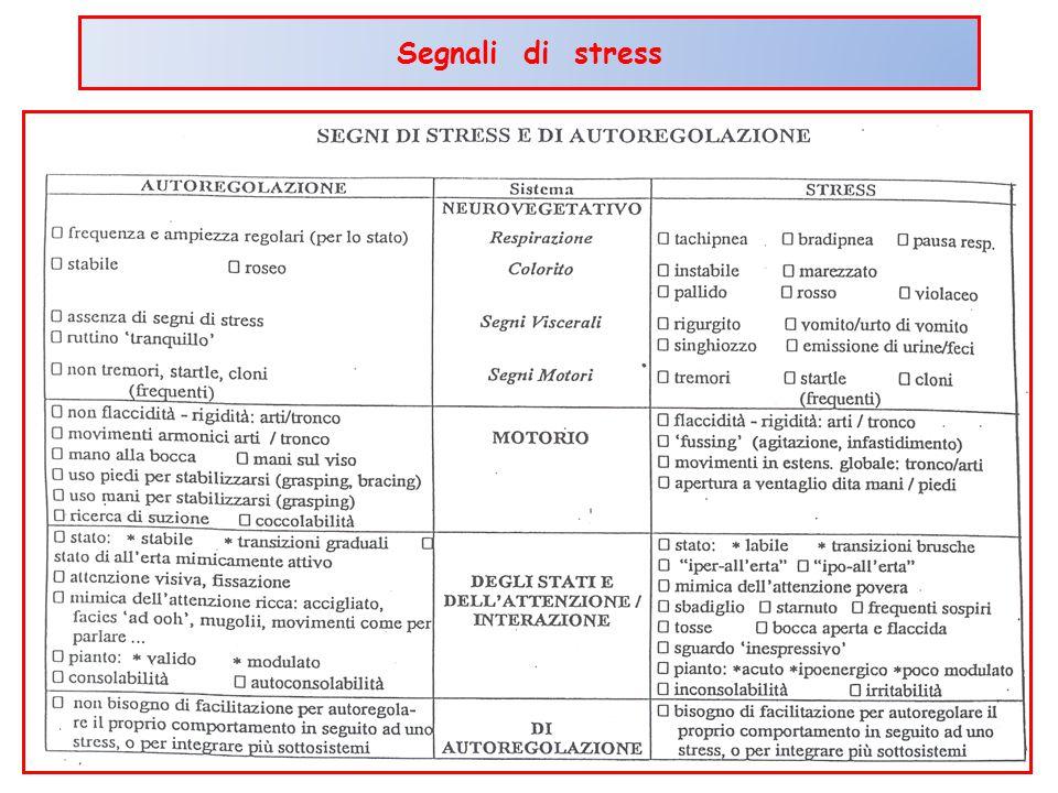 Segnali di stress