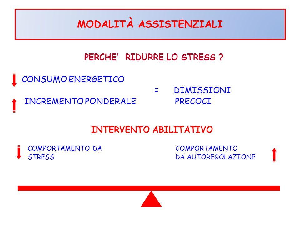 MODALITA' ASSISTENZIALI