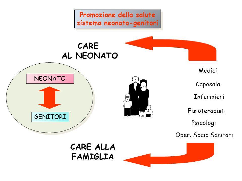 Promozione della salute sistema neonato-genitori