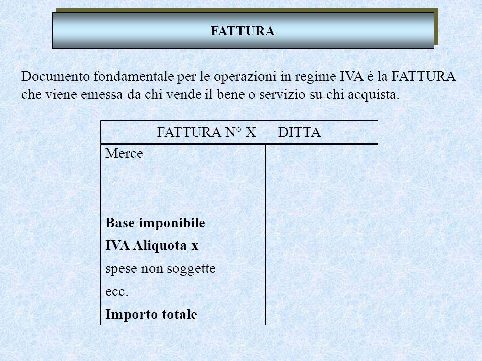 FATTURA Documento fondamentale per le operazioni in regime IVA è la FATTURA che viene emessa da chi vende il bene o servizio su chi acquista.