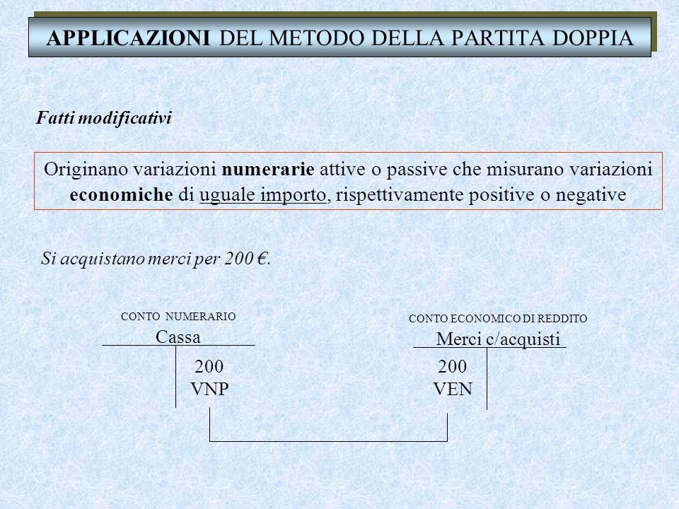 APPLICAZIONI DEL METODO DELLA PARTITA DOPPIA