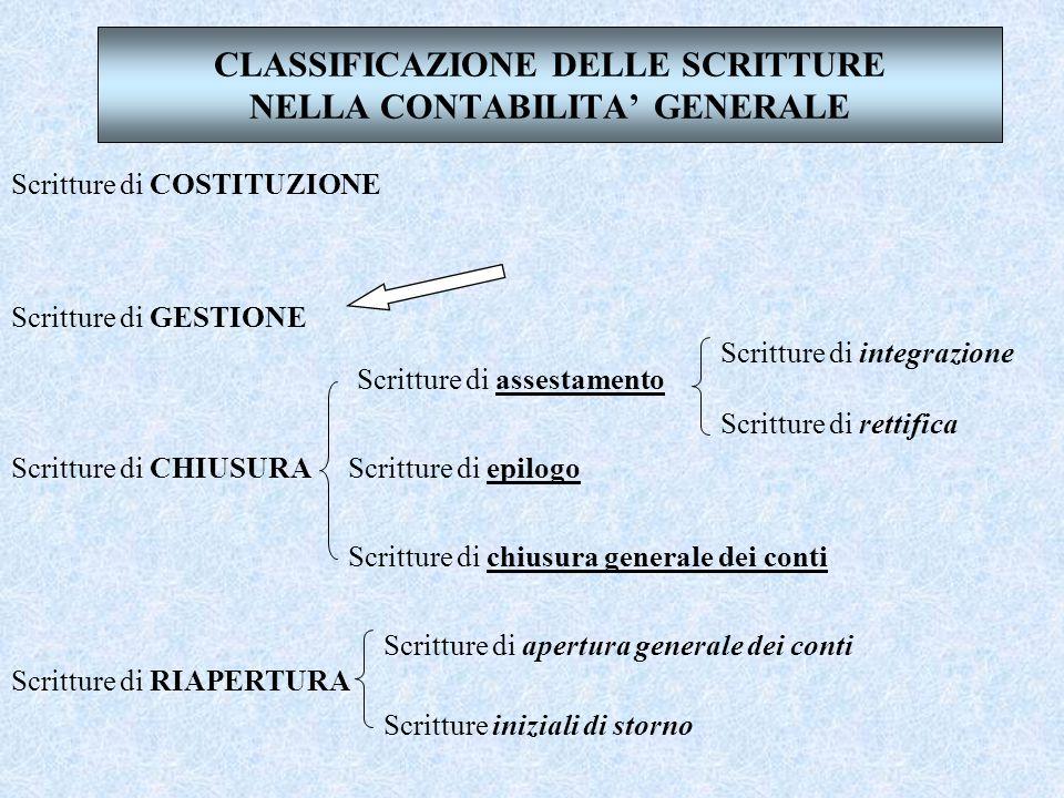 CLASSIFICAZIONE DELLE SCRITTURE NELLA CONTABILITA' GENERALE