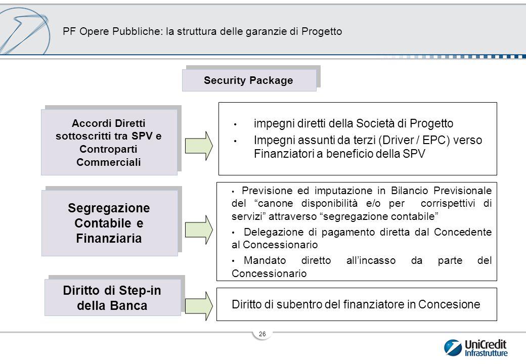 Analisi di bancabilit del progetto la struttura dell - Diritto di prelazione su immobile confinante ...