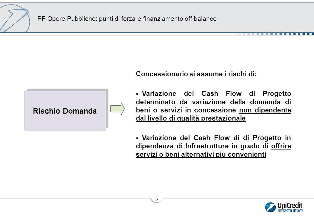 Concessioni Opere Pubbliche: le Fasi Operative