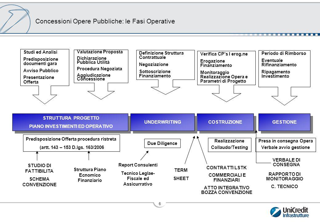 Processo di Strutturazione e Valutazione bancabilità del PF