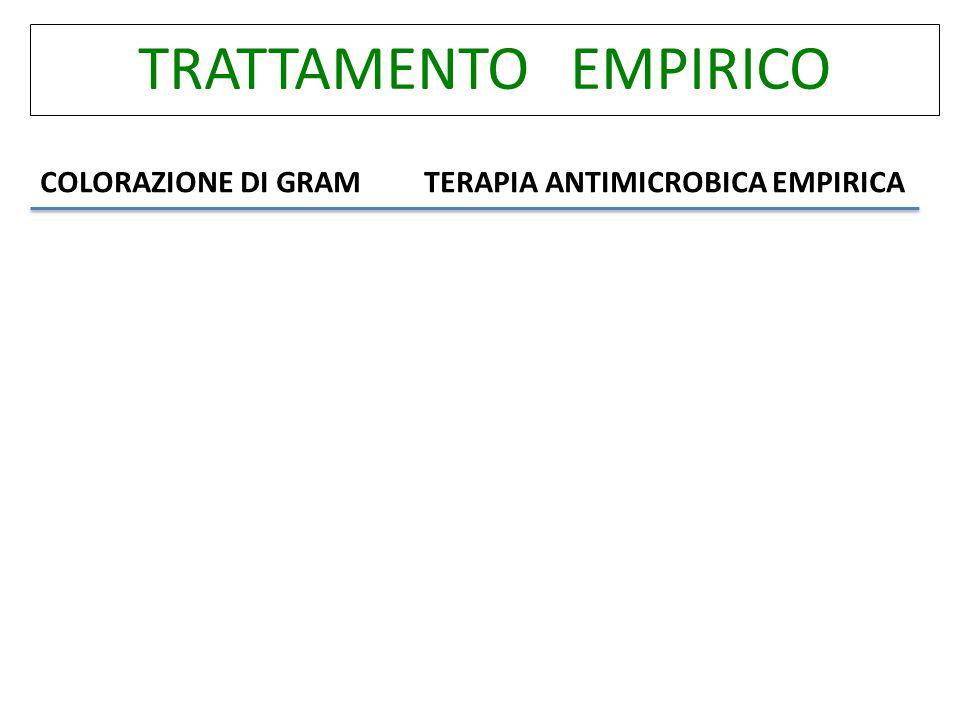 TRATTAMENTO EMPIRICO COLORAZIONE DI GRAM TERAPIA ANTIMICROBICA EMPIRICA