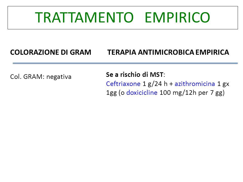 TRATTAMENTO EMPIRICO COLORAZIONE DI GRAM TERAPIA ANTIMICROBICA EMPIRICA. Se a rischio di MST: