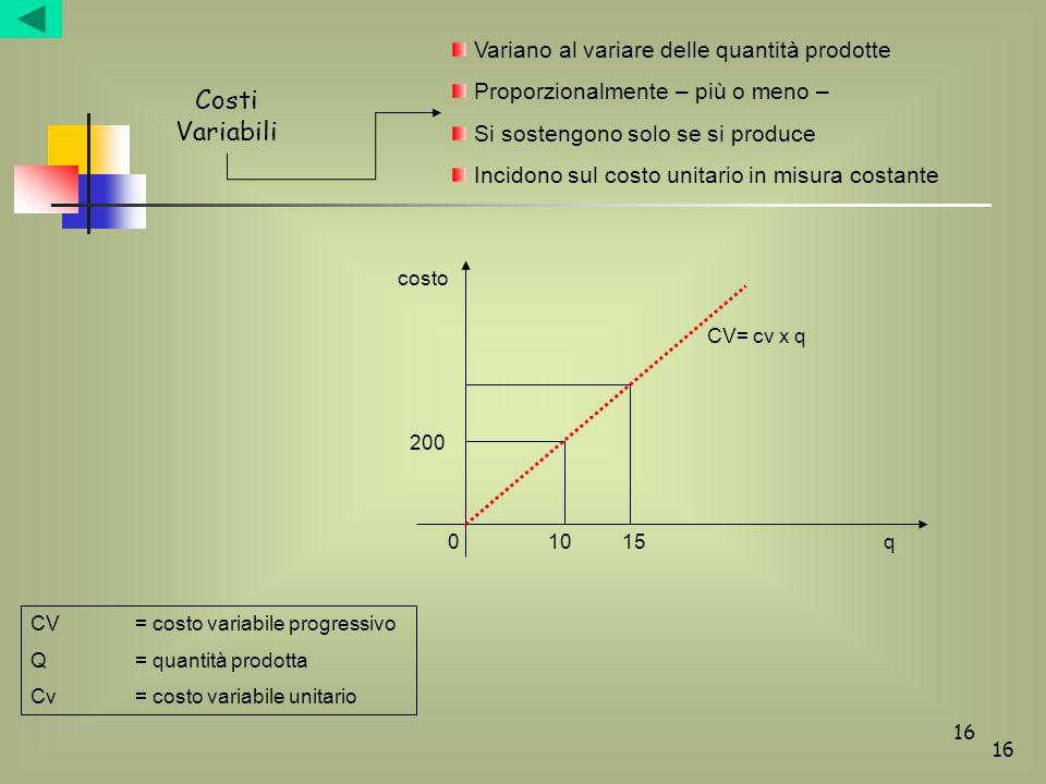 Costi Variabili Variano al variare delle quantità prodotte
