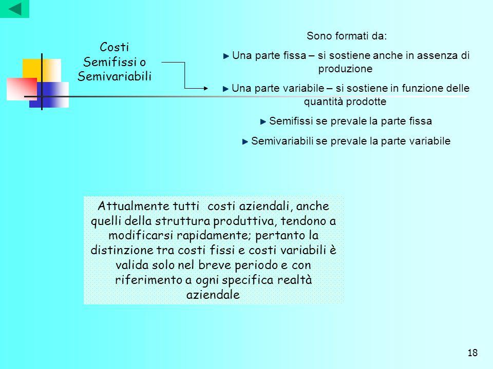 Costi Semifissi o Semivariabili