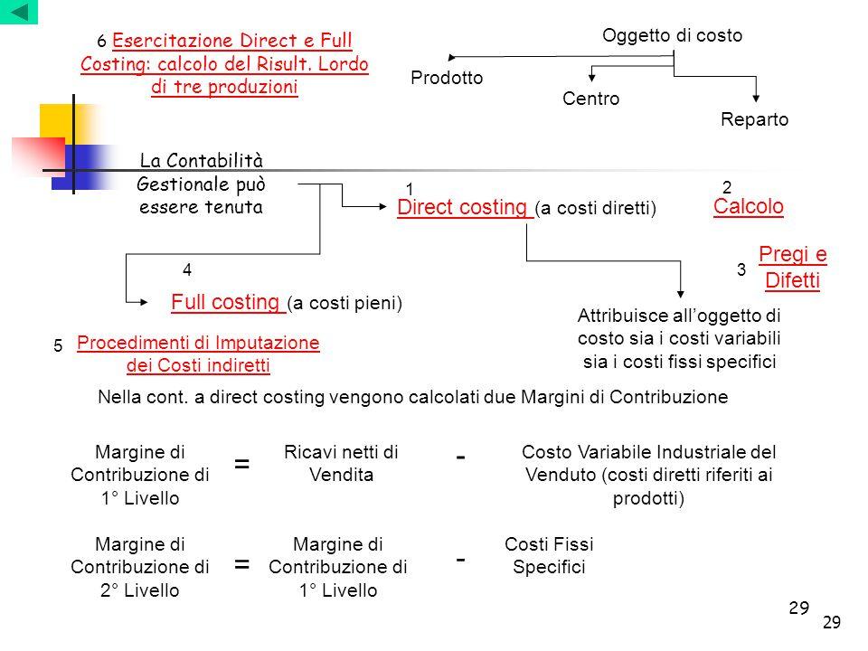 - = - = Direct costing (a costi diretti) Calcolo Pregi e Difetti