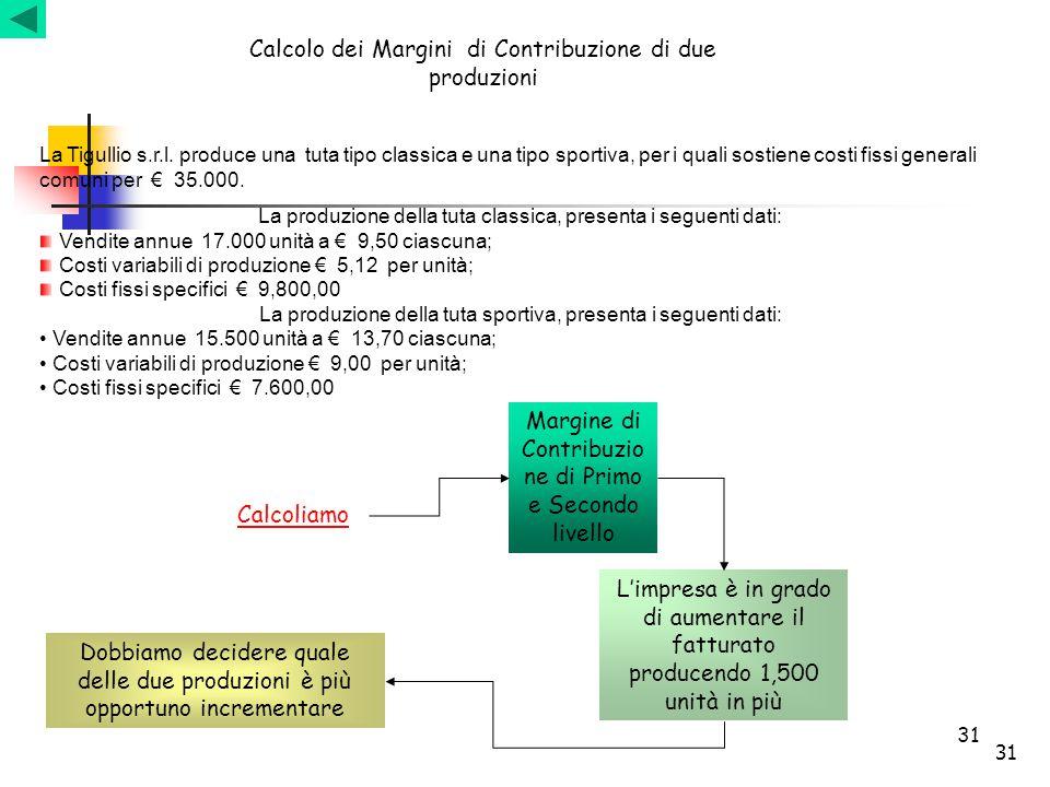 Calcolo dei Margini di Contribuzione di due produzioni