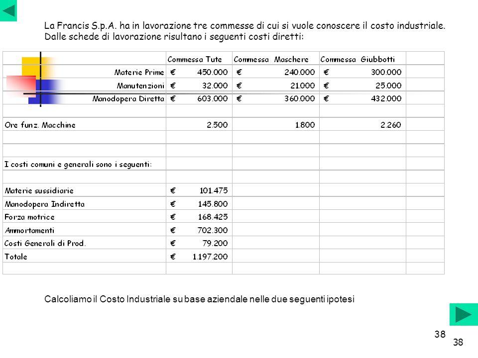 La Francis S.p.A. ha in lavorazione tre commesse di cui si vuole conoscere il costo industriale. Dalle schede di lavorazione risultano i seguenti costi diretti: