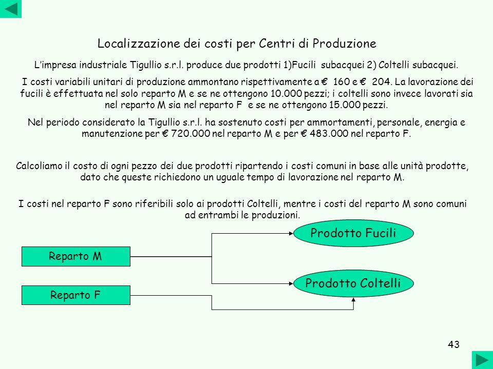 Localizzazione dei costi per Centri di Produzione