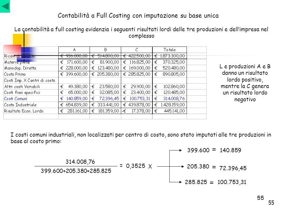 Contabilità a Full Costing con imputazione su base unica
