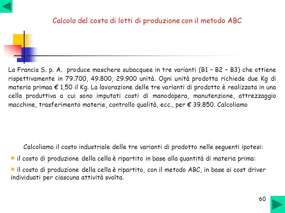 Calcolo del costo di lotti di produzione con il metodo ABC