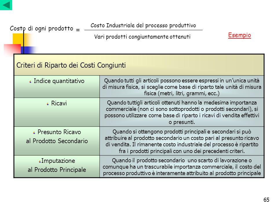 Criteri di Riparto dei Costi Congiunti
