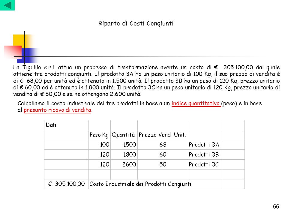 Riparto di Costi Congiunti