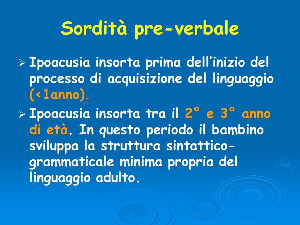 Sordità pre-verbale Ipoacusia insorta prima dell'inizio del processo di acquisizione del linguaggio (<1anno).