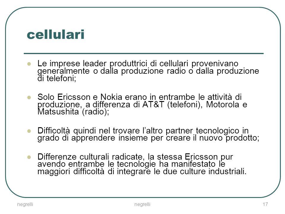 cellulari Le imprese leader produttrici di cellulari provenivano generalmente o dalla produzione radio o dalla produzione di telefoni;