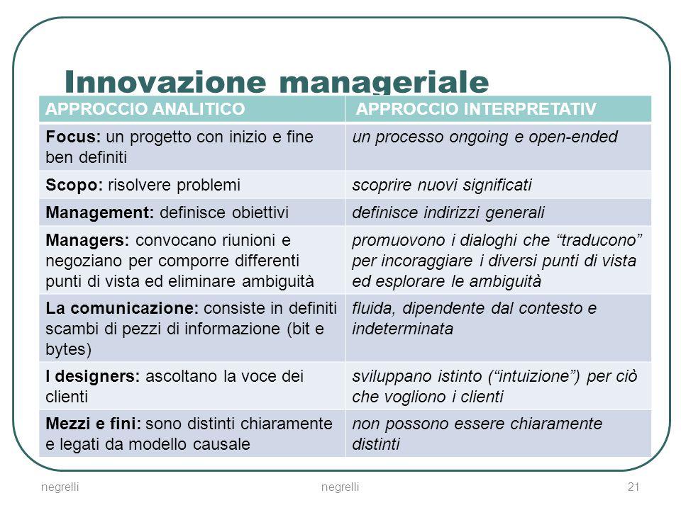 Innovazione manageriale