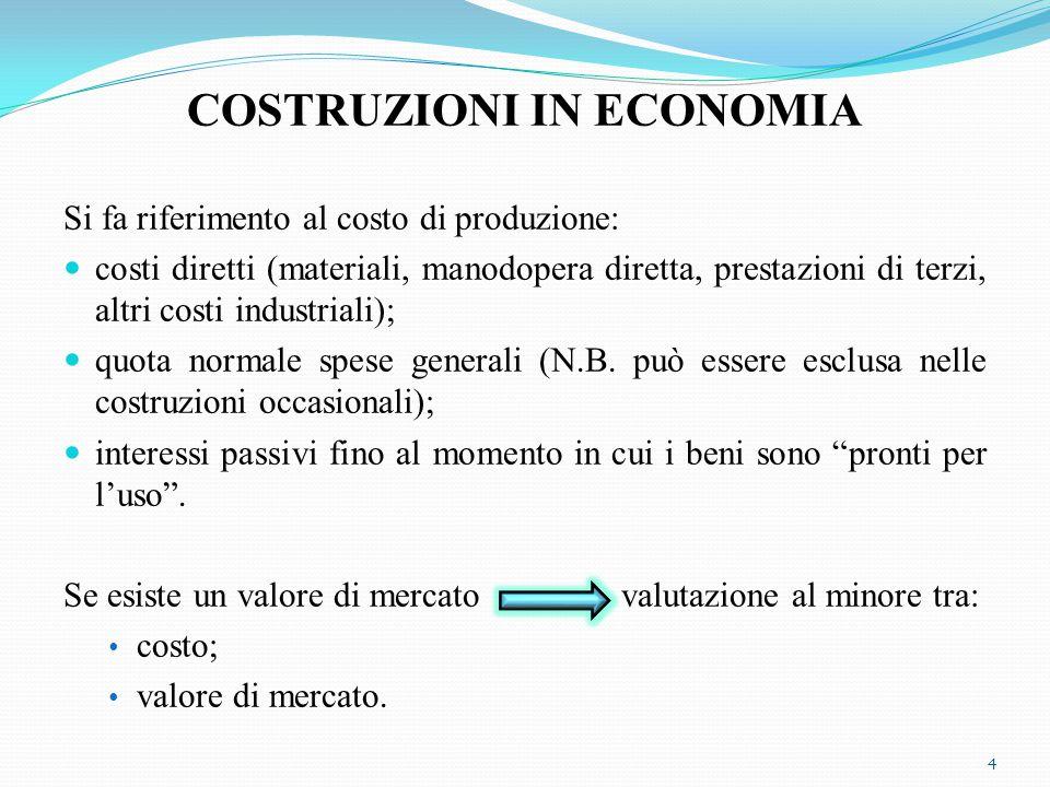 COSTRUZIONI IN ECONOMIA
