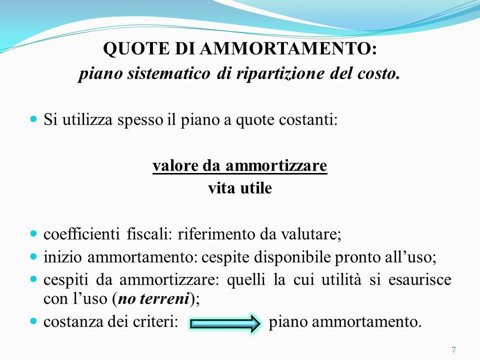 QUOTE DI AMMORTAMENTO: piano sistematico di ripartizione del costo.