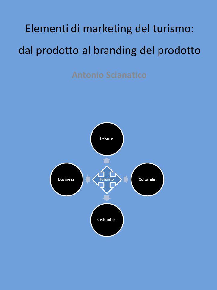 Elementi di marketing del turismo: dal prodotto al branding del prodotto