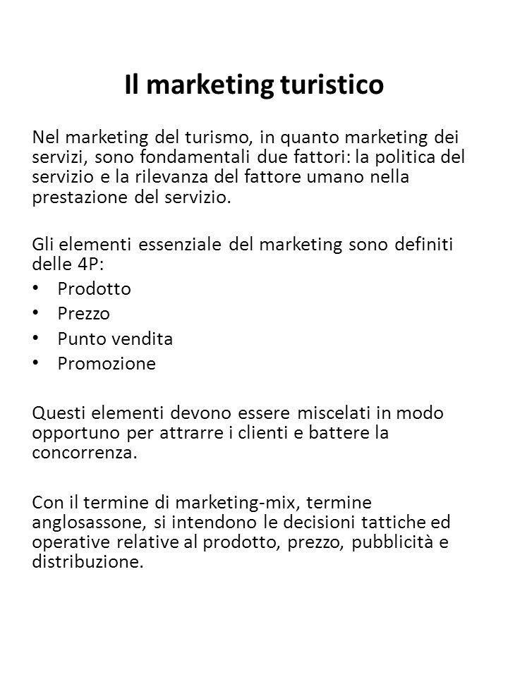 Il marketing turistico
