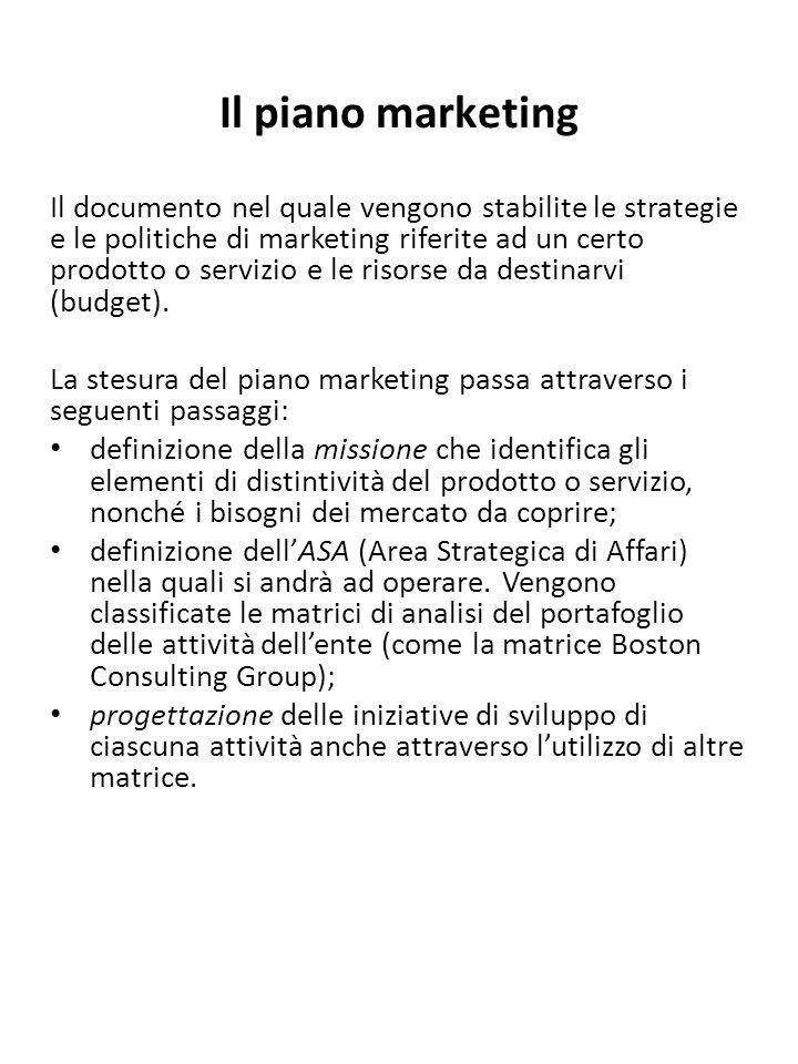 Il piano marketing
