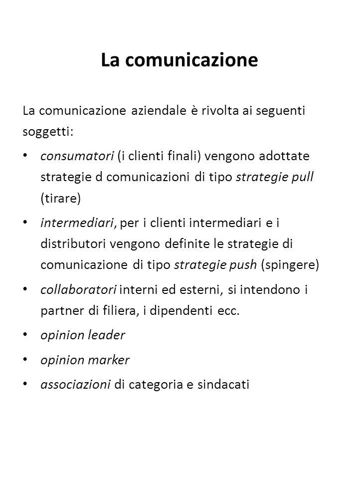 La comunicazione La comunicazione aziendale è rivolta ai seguenti soggetti:
