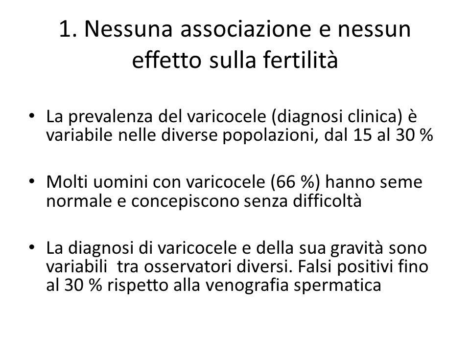 1. Nessuna associazione e nessun effetto sulla fertilità